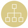 iconos-marzal_prevencion blanqueo-procedimiento